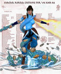 Avatar Korra costume for V4 and A4 by Terrymcg