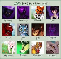 Summary of Art by Lisannexx