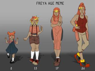 TTH :: Freya Age Meme by PiruuMi