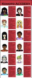 Komoto Students OC Chart by PrennCooder