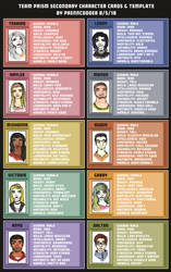 Secondary Characters Statistics by PrennCooder