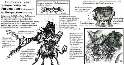 The Cybertronic Bestiary Page 15 by ZacWilliam