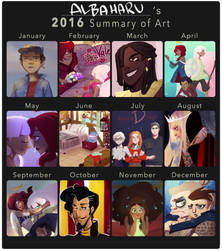 Albaharu 2016 summary by Albaharu