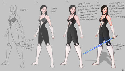 Character concept step by step by Saliov