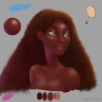 Skin study by Chayemor