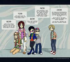 generations by alphyna