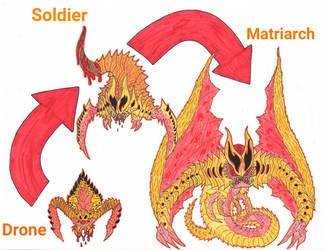 Malinalxochi - Life Cycle  by PrimalMatt97