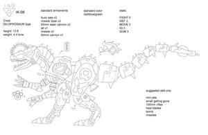 DC Crest stats by Kairu-Hakubi