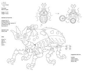 DC Cerontes stats by Kairu-Hakubi