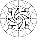 Elder God symbol by kriss80858