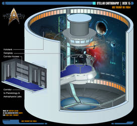 Stellar Cartography   Star Trek: Theurgy by Auctor-Lucan