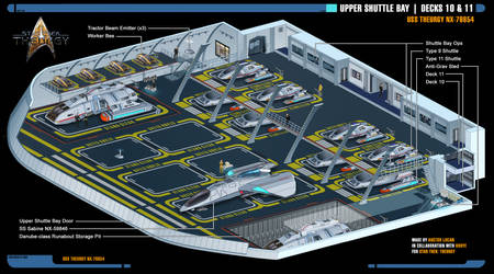 Upper Shuttle Bay   Star Trek: Theurgy by Auctor-Lucan