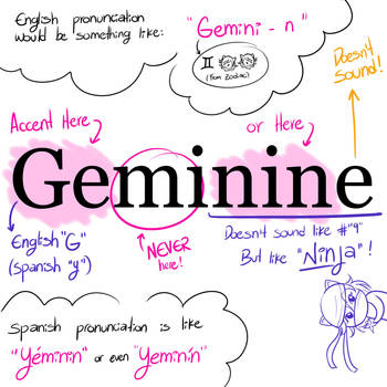 Geminine Pronunciation by Geminine-nyan