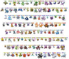 all pokemon type combinations by Lobsterprince