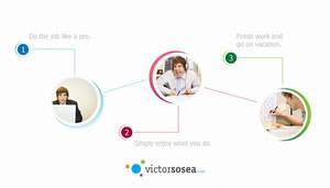 Website Steps Free PSD by victorsosea