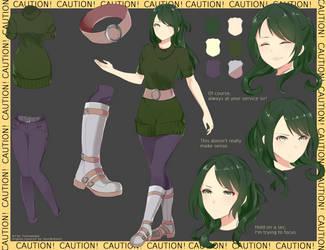 Avoca Tengu character sheet by KazeNoKami1