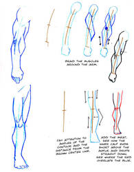 How To Draw Arms And Legs by ThirdPotato
