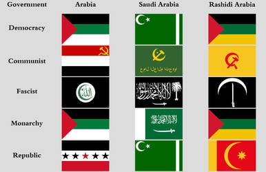 Victoria 2 - Flags of Arabia by AlexFRD