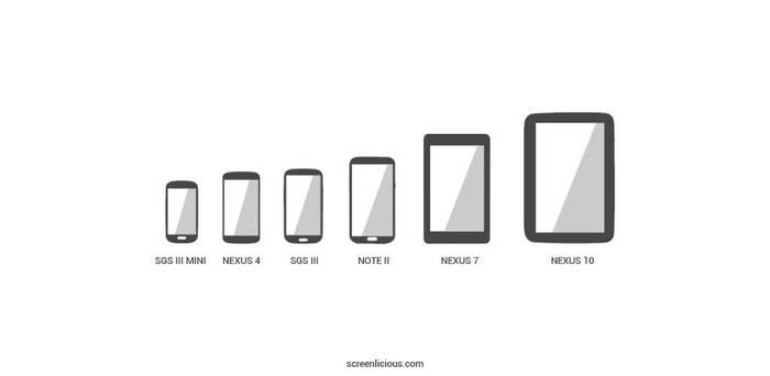 Devices. by xNiikk