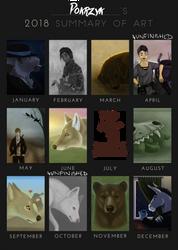 2018 Summary of Art by Botteled-Wolf