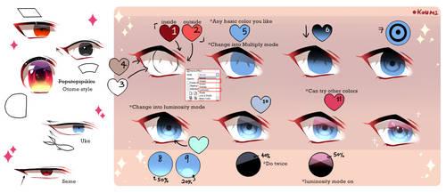 step by step- Eye by Koumi-senpai