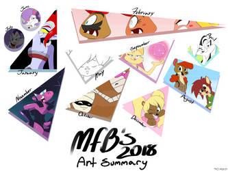 MFB's 2018 Art Summary by MysteryFanBoy718