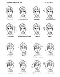 Comic Basics: Facial Expressions by RoxyRoo