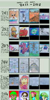 Art progress meme by Nerd-Who-Draws