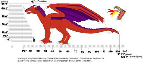 info on the red purple dragon by Taraye