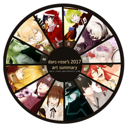 2017 Art Summary by darc-rose