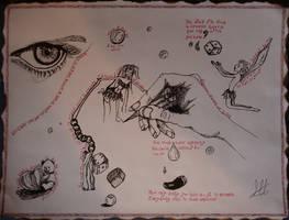 Insights by violetspirit