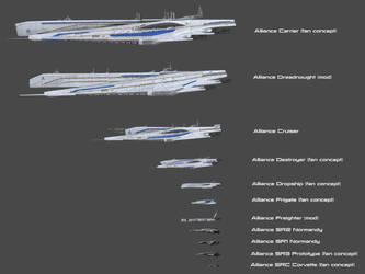 Alliance Ship Comparison - My version by nach77