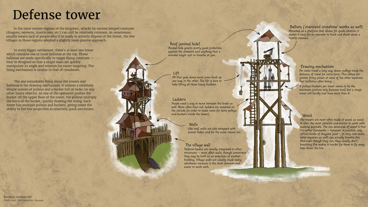 Defense tower (sketch) by xTernal7