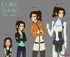 VLD OC- Clara Age Progression by DragonAnalei