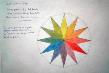 Painting - Chromatic Circle with Pencils by FlamerXMagofire