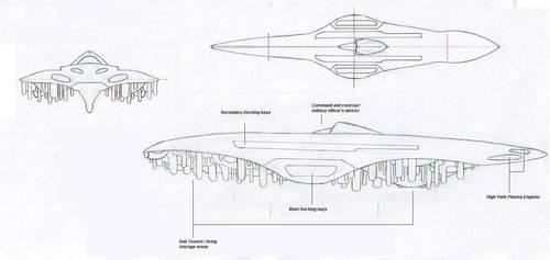 Jovian City Carrier by Krystal6877