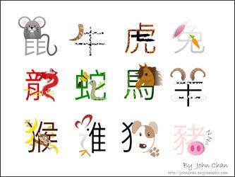 Chinese Zodiac by johnchan