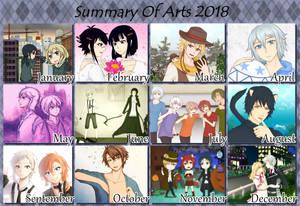 Summary of Art 2018 by Heirozen