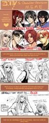 Arai's Chara Obsession Meme by arai-chuusei