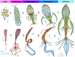 Exo-Evolution Part 1 - Pisciformes by MickMcDee