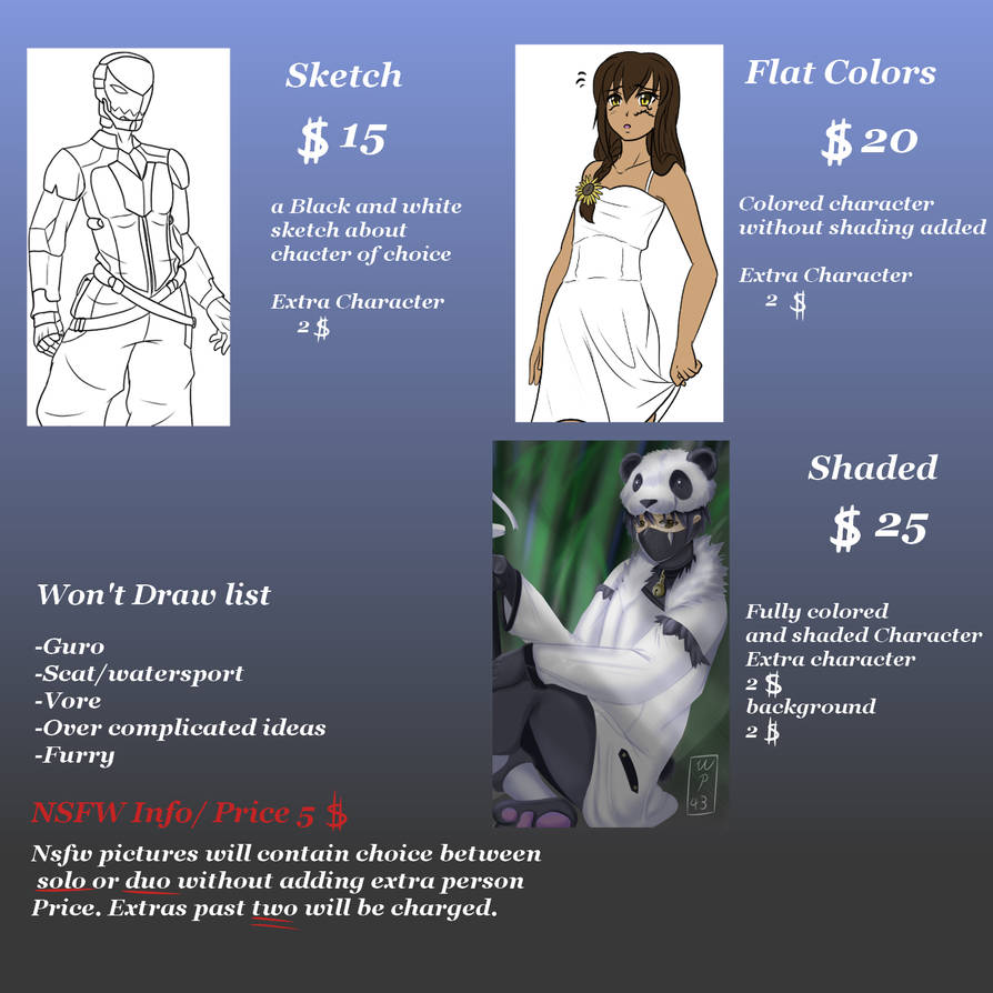 Commissionm list redone by WhitePulse43
