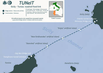 ASB Fixed Links 2: TUNeIT - Sicily to Tunisia by Dom-Bul