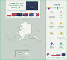 REDONE - Alaskan Republic by Dom-Bul