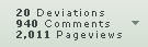 MY PageViews by ahmedcool