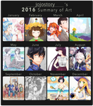 2016 Summary of Art by jojostory