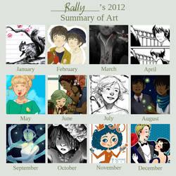 2012 Art Summary Meme by rally-ae