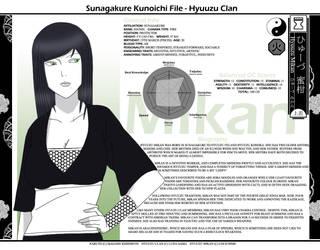 Mikan Hyuuzu by ReiraKurenai