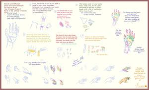 Tutorial: Build a Better Hand by Nemu-Saa