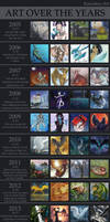 Art over the years - 2005 to now! by Kamakru