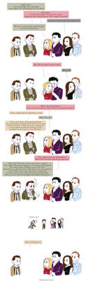 Supernatural Charmed Vampire Slayers by humon